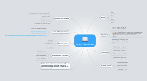 Mind Map: Psicología del Desarrollo