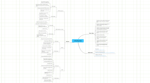 Mind Map: e-Reading Ideas