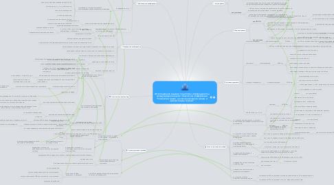 """Mind Map: Аттестационное задание: подготовка и проведение 4-й международной научно-технической конференции """"Технологии микро- и наноэлектроники в микро- и наносистемной технике"""""""