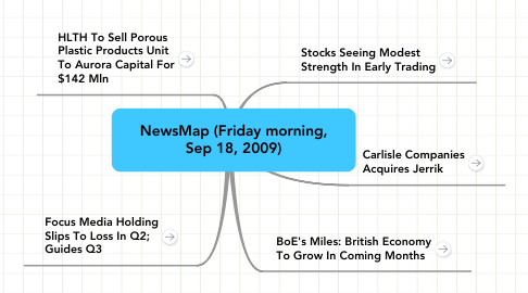 Mind Map: NewsMap (Friday morning, Sep 18, 2009)