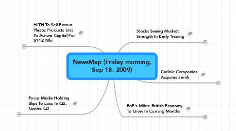 Mind Map: NewsMap (Friday morning,Sep 18, 2009)