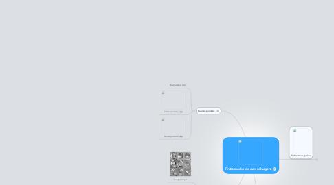 Mind Map: Protozoários de aves selvagens