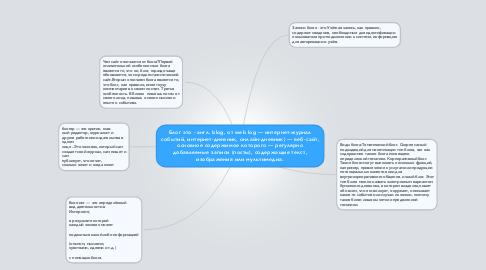 Mind Map: Блог это - англ. blog, от web log — интернет-журнал событий, интернет-дневник, онлайн-дневник) — веб-сайт, основное содержимое которого — регулярно добавляемые записи (посты), содержащие текст, изображения или мультимедиа.