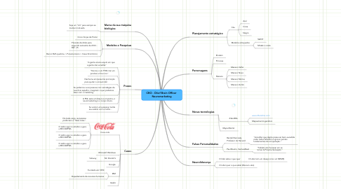 Mind Map: CBO - Chief Brain Officer  Neuromarketing
