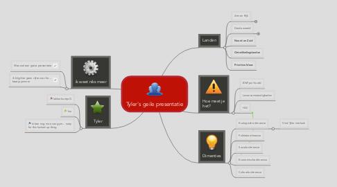Mind Map: Tyler's geile presentatie