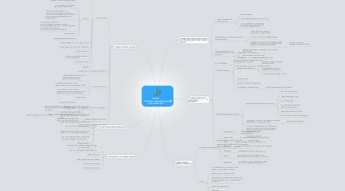 """Mind Map: проект  """"Базовый курс обучения игре на гитаре"""""""
