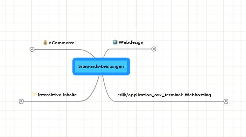 Mind Map: Sitewards-Leistungen