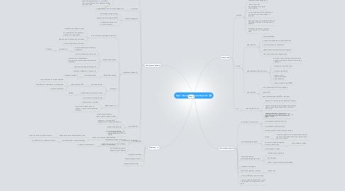 "Mind Map: Курс ""Доходное пчеловодство"""