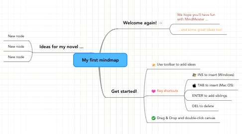 Mind Map: My first mindmap