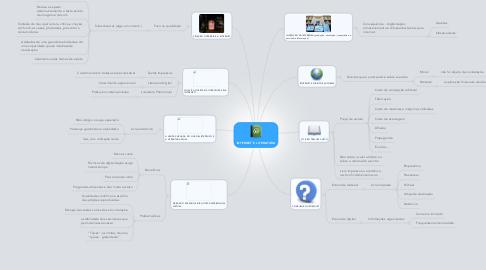 Mind Map: INTERNET E LITERATURA