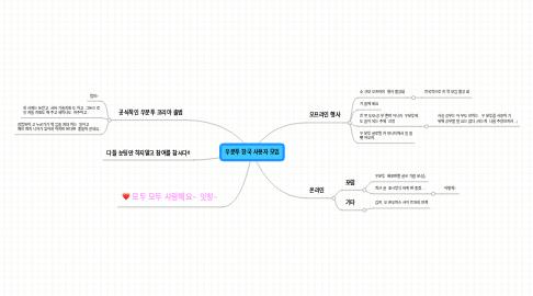 Mind Map: 우분투 한국 사용자 모임