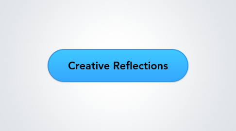 Mind Map: Creative Reflections