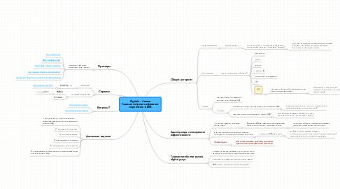 Mind Map: Digitale - 4 июня Главная метрика цифрового маркетинга в B2B