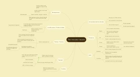 Mind Map: The innovator resume
