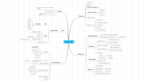 Mind Map: Next for Jay?