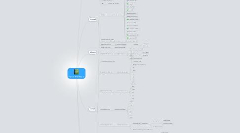 Mind Map: Platinum Portal Phase 0