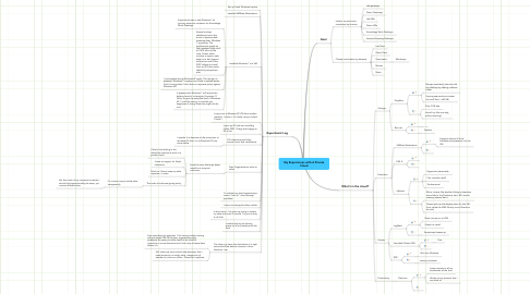 Mind Map: My Experiences with A PrivateCloud
