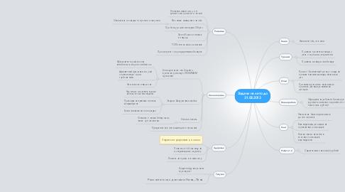 Mind Map: Задачи на лето до 31.08.2013