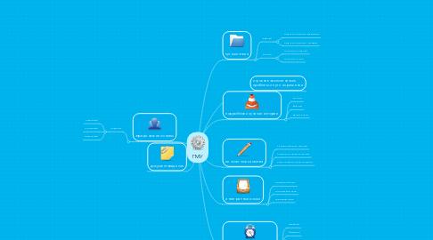 Mind Map: ГМУ