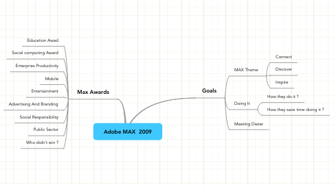 Mind Map: Adobe MAX  2009