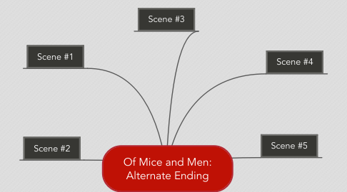 Mind Map: Of Mice and Men: Alternate Ending