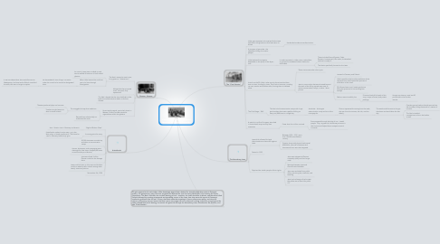 Mind Map: How Hitler Utilized Nazi Racist Ideology to Commit Genocide