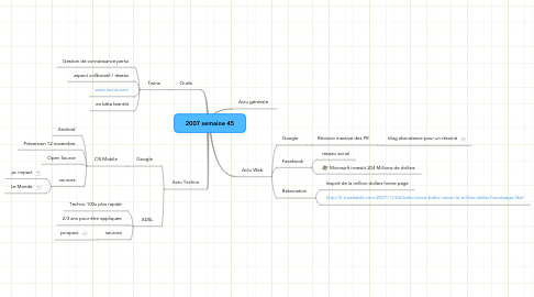Mind Map: 2007 semaine 45