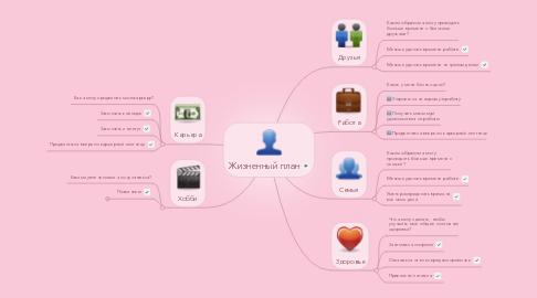 Mind Map: Жизненный план