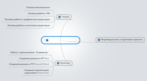 Mind Map: Юный информатик