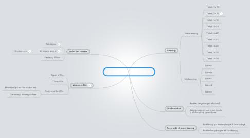 Mind Map: Så langt er jeg nået , juni 2013