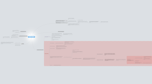 Mind Map: To Patent or Not to?