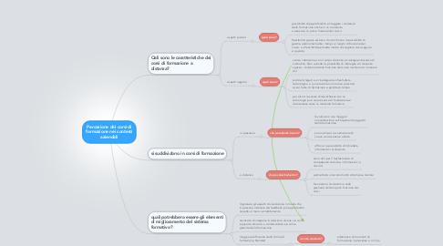Mind Map: Percezione dei corsi di formazione nei contesti aziendali