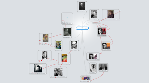 Mind Map: Science Fiction