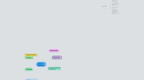 "Mind Map: Проект  ""Декупаж"""