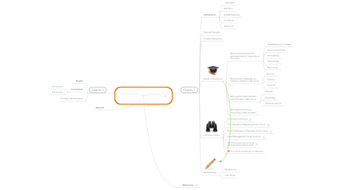 Mind Map: The Adaption of Cloud Computing  by Independent Hotels in Bali
