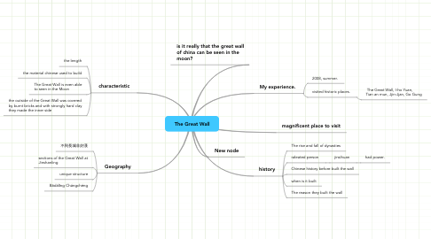 Mind Map: The Great Wall