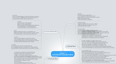 Mind Map: chapter 1 เทคโนโลยีนวัตกรรมและสื่อการศึกษา