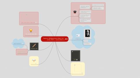 Mind Map: Кирилло-Мефодиевское братство               (конец 1845 — начало1846 гг.)