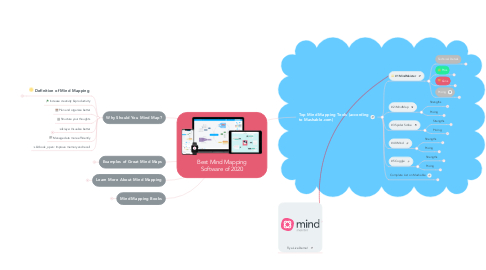 Mind Map: List of Mind Mapping Programs