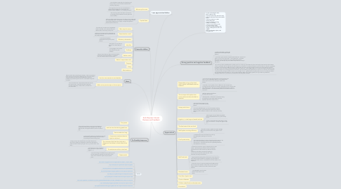 Mind Map: Sushi Express Internet Reviews and Feedback