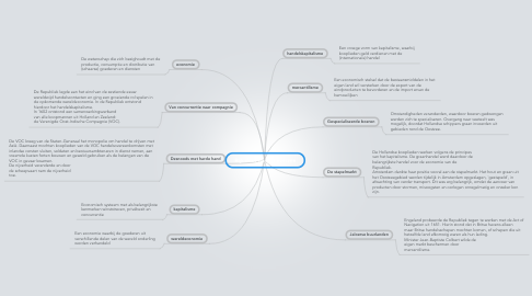 Mind Map: Rijk door handel overzee