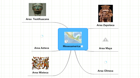 Mind Map: Meseoamerica