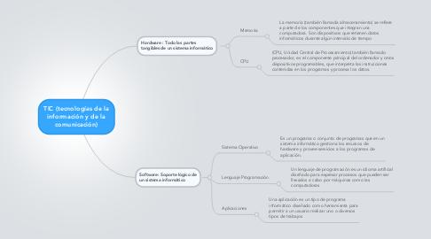 Mind Map: TIC (tecnologías de la información y de la comunicación)