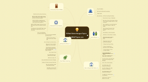 Mind Map: 50 Real Estate Hangout Topics