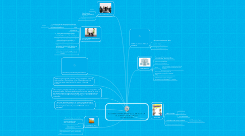 Mind Map: EXTERNAL ENVIRONMENTAL SCAN  FALCON ACADEMY OF SUSTAINABLE TECHNOLOGIES