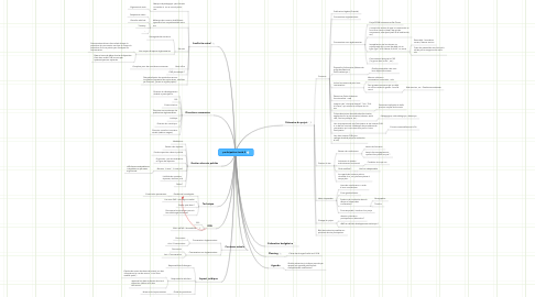 Mind Map: participation.lacub.fr