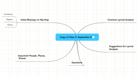 Mind Map: Copy of Class 2: September 8
