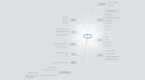 Mind Map: Rusia