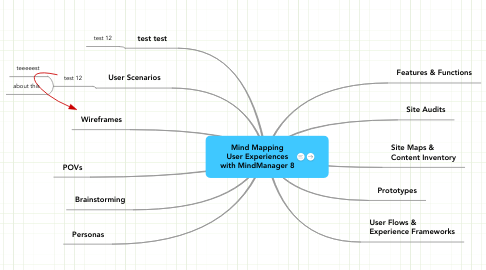 Mind Map: Mind Mapping User Experiences with MindManager 8