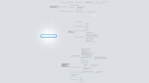 Mind Map: Computer verändern die Welt http://piratepad.net/dXWmTfgjmr